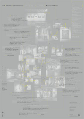 「中景」展 アーカイブポスターに寄せて